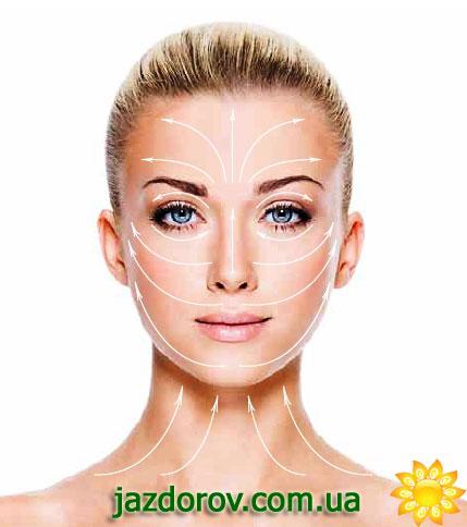 масаж обличчя від зморшок