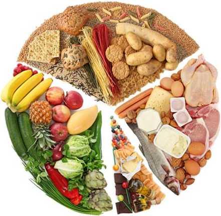 Дієта-та-харчування-при-псориазі