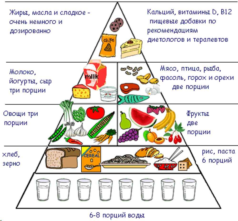 Що можна їсти при псоріазі