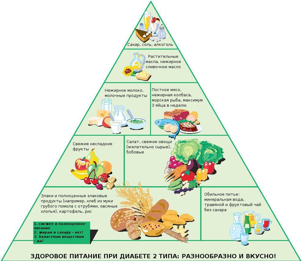 Дита-и-питание-при-псориазе