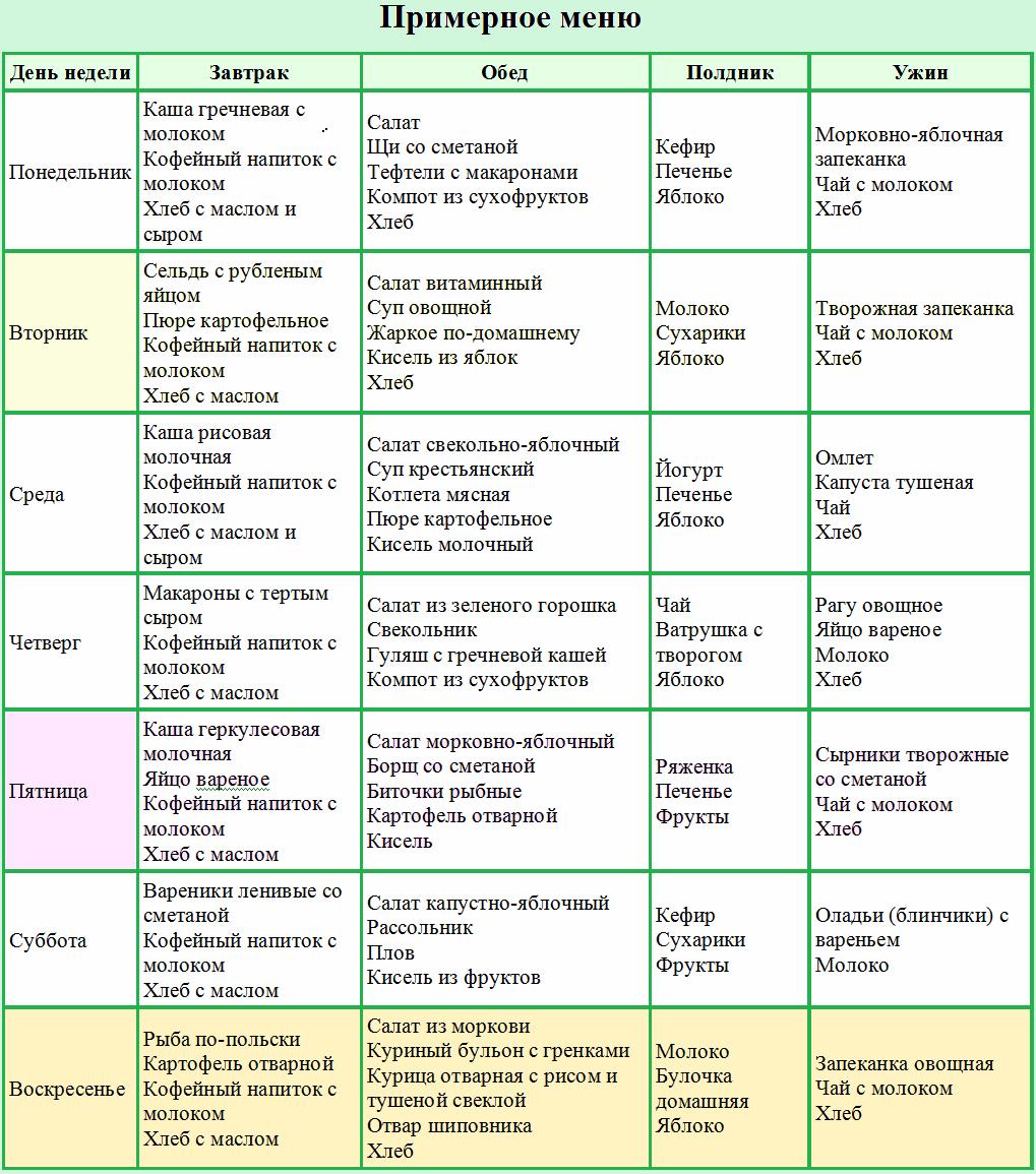 harchuvannya-pry-psoriazi-diyeta